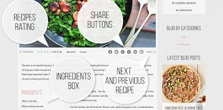 Food Factory Food Blog Template Features Themebullet Com