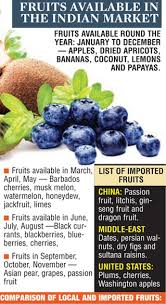 Washington State Seasonal Fruit Chart Experts Warn On Imported Fruits