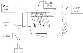 Hydraulic Clutch System Diagram Basic Hydraulic Schematic Diagram