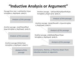 argumentative essay of literature argumentative essay writing help ideas topics examples