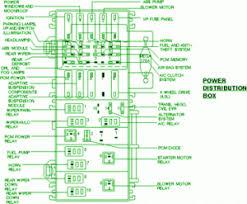 ford windstar fuse diagram ford windstar 1998 f250 fuse box diagram 1998 wiring diagrams