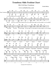 Trombone Position Chart Pdf Trombone Slide Position Chart Bass Low Brass Playing