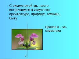 Реферат на тему симметрии > вопрос решен Реферат на тему симметрии
