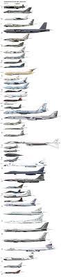 Bomber Aircraft Size Comparison Aviation Humor
