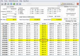 Free Loan Payment Calculator Manufactured Home Mortgage Payment Calculator Awesome Free Loan