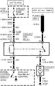 similiar 1995 grand am wiring diagram keywords 1995 pontiac grand prix wiring diagram get image about wiring