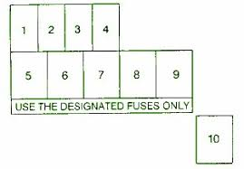 2005 mustang horn location wiring diagram for car engine 94 honda del sol fuse diagram on 2005 mustang horn location
