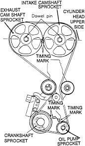 Monique's 2004 Suzuki Forenza   YouTube also 2005 2006 Suzuki Forenza 2 0L Serpentine Belt Diagram together with 2006 Suzuki Forenza Timing Belt Replacement   Part 1   YouTube besides Changing Timing Belt  Looking for some help    Suzuki Forums additionally  besides I replaced the front crank seal and now with the timing   Fixya together with SOLVED  SUZUKI RENO STARTER LOCATION 2005 2 0   Fixya moreover  moreover Amazon    Evergreen TBK309WP 04 08 Suzuki Forenza Reno 2 0 besides  additionally Amazon    Evergreen TBK309WP 04 08 Suzuki Forenza Reno 2 0. on suzuki reno timing belt repment