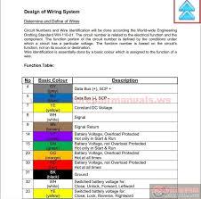 ford transit wiring diagram 2010 efcaviation com