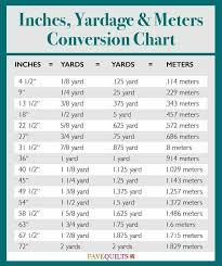 Sewing Measurement Conversion Chart Yardage Conversion Chart My Projects Sewing Projects For
