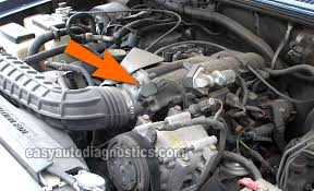 part 1 how to test the tps 1995 2000 4 0l ford explorer how to test the tps 1995 2000 4 0l ford explorer 1996
