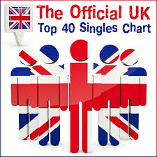 Bbc Radio 1 Uk Top 40 Singles Chart 29 June 2018 Mp3