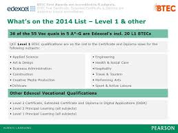 btec first awards are accredited in subjects btec first  13 btec