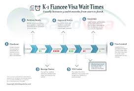 K1 Timeline for web