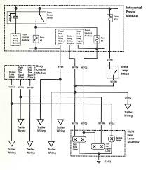 caravan wiring diagram uk with simple pics 22807 linkinx com Simple Caravan Wiring Diagram medium size of wiring diagrams caravan wiring diagram uk with simple pictures caravan wiring diagram uk simple caravan wiring diagram