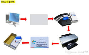 com Printable Pvc 09 P50 Id 16 R390 Inkjet Canon Hexin0755 L800 Dhgate From Epson A50 Cards For Printer Blank T60 T50 2019