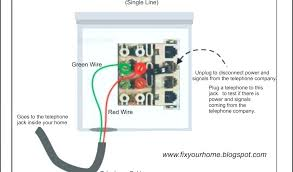 uverse jack wiring simple wiring diagram att uverse phone jack wiring turkwaz co u verse tv channels list att uverse phone