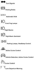 Bmw Dashboard Warning Lights Chart Bmw Dash Indicator Lights Service Near Lutherville