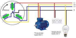 solar pv and single phase vs 3 phase electricity solar choice 3 Phase Wiring Basics 3 phase power prolux 3 phase motor wiring basics