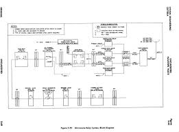 diagrams navy commsta building plans and equipment layout Communication Graph diagrams access 2 communications wiring diagram toyota fuse panel diagram navy commsta building plans and equipment