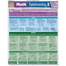 Math Fundamentals 3 - (Quickstudy: Academic) By Peggy Warren (Poster) :  Target