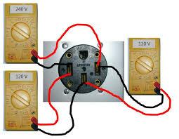 wiring 30 amp rv outlet best sample 50 amp rv plug wiring diagram 30 Amp Rv Plug Wiring Diagram 240v wire diagrams easy simple detail electric 50 amp rv plug wiring diagram best sample 50 30 wiring diagram for 30 amp rv plug