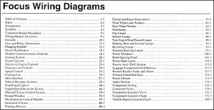 ford focus wiring diagrams wiring diagrams and schematics 2004 ford f350 radio wiring diagram car