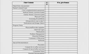 Dental Charting Forms Dental Charting Form Demireagdiffusion