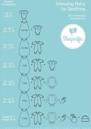 Newborn Baby Temperature Chart How To Dress Baby For Bed Baby Hacks New Baby Products