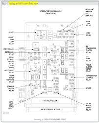 2001 dodge grand caravan fuse box wiring diagram user 2001 dodge grand caravan fuse panel diagram wiring diagram mega 2001 dodge grand caravan fuse box location 2001 dodge grand caravan fuse box