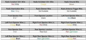 2006 jetta radio wiring diagram 2006 download wirning diagrams 2017 jetta radio wiring diagram at 2012 Jetta Radio Wiring Diagram