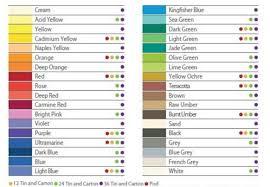 Derwent Academy Watercolor Pencils Review Bestcoloredpencils