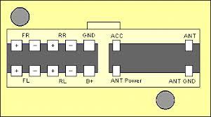 kenwood wiring diagram wiring diagram schematics baudetails info kenwood car radio stereo audio wiring diagram autoradio connector