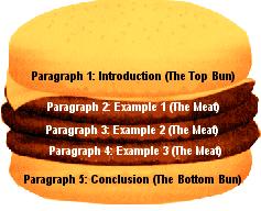 essay structure basic quality essay com essay structure basic