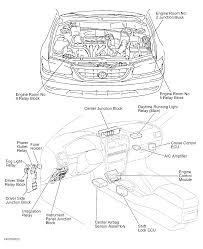 i have problem finding the fuse box on 2002 corolla as my tail attached image