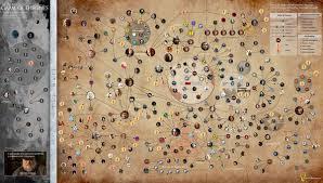 Fantasy Murder Infographics Game Of Thrones Death