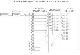 1756 if6i wiring diagram knz me 1492 -Ifm20f-F24a-2 68190 wiring diagram for 1756 if6i current with 1492 aifm6s 3 or inside