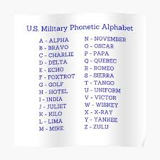 Learn the military alphabet and learn to spell out words phonetically for clear communication. Military Phonetic Alphabet Posters Redbubble