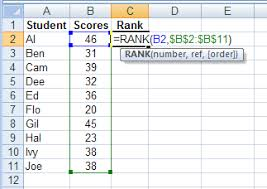 Rank Functions Excel Excel Rank Function Examples
