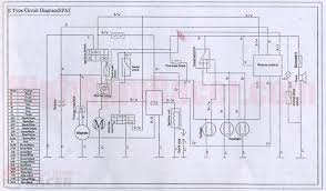 wiring diagram for go kart wiring image wiring diagram yerf dog 90cc wiring diagram jodebal com on wiring diagram for go kart