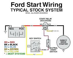 ford relay diagrams wiring diagram autovehicle ford relay diagrams wiring diagram infoford relay diagrams