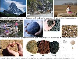 further The 25  best Sedimentary rock ideas on Pinterest   Metamorphic additionally The 25  best Soil layers ideas on Pinterest   Layers of soil likewise This is a lesson and printable worksheet on soil horizons  Perfect likewise Science module playing in the dirt further The Dirt on Soil   Kids Discover moreover Sedimentary Layers   Science Project   Education furthermore The 25  best Earth science ideas on Pinterest   Earth science likewise Science module playing in the dirt further Dirt on Dirt    Why is Soil Important likewise Soil Texture   Worksheets  Earth science and School. on layers of soil get the dirt worksheets rock cycle and science