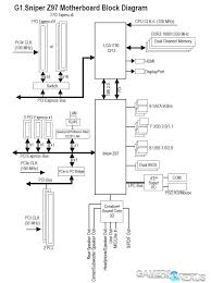 pci express wiring diagram auto electrical wiring diagram pci express wiring diagram pci express tutorial wiring
