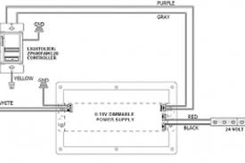 lutron dimming ballast wiring diagram wiring diagram 0-10v dimming multiple fixtures at 0 10v Dimming Wiring Diagram