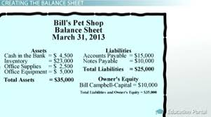 basic balance sheet how to prepare the basic balance sheet and statement of cash flows