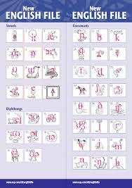 Prime Learner Pronunciation Toolkit