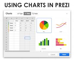 Charts In Prezi Using Charts In Prezi Pie Bar Column Line Prezibase