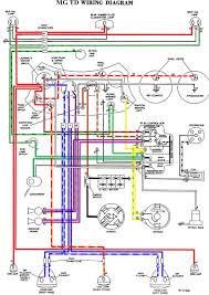 td wiring diagram wiring diagrams best td wiring diagram simple wiring diagram pa wiring diagram td wiring diagram