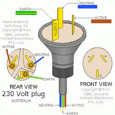 electrical plug wiring diagram data wiring diagram blog electrical plug wiring diagram wiring diagram online 240 electrical plug wiring diagram electrical plug wiring diagram