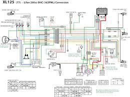 lifan 200cc wiring schematic lifan 150cc wiring diagram car tachometer lifan 125 wiring harness facbooik com on lifan 50cc wiring diagram